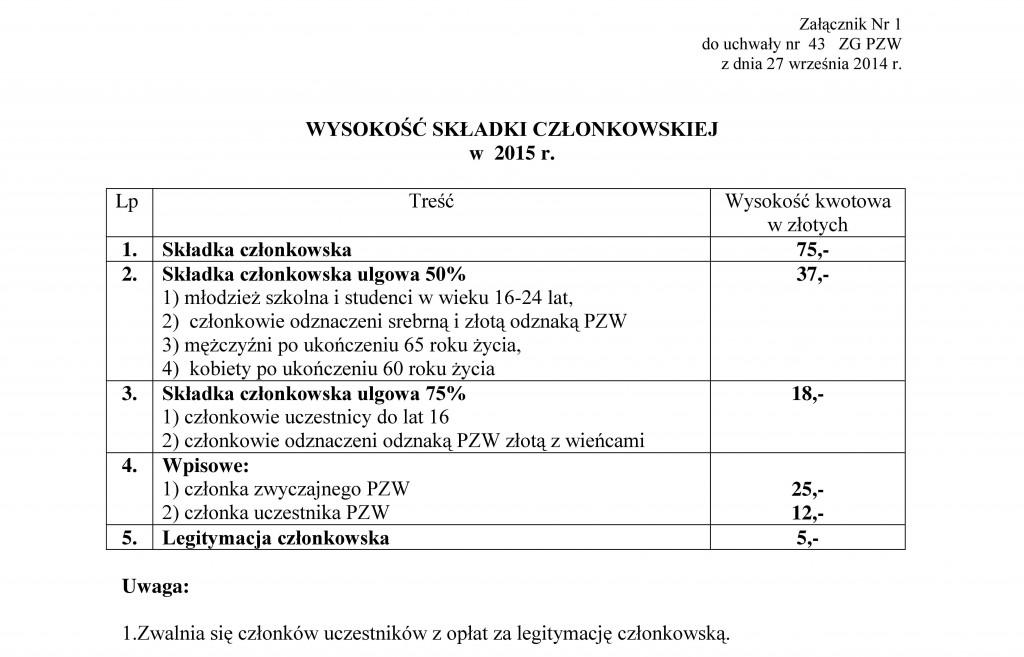 Członkowska-2015
